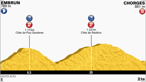 profil-etape17-tour2013