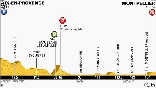 profil-etape6-tour2013