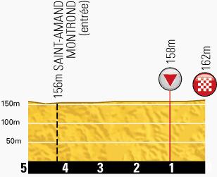 profilkms-etape13-tour2013
