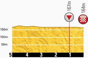 profilkms-etape14-tour2013