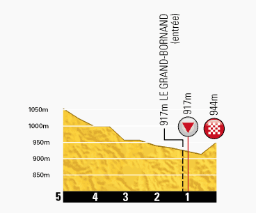 profilkms-etape19-tour2013