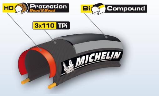 Michelin Pro 4 Endurance 2015 Ecorché