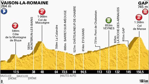 profil-etape16-tour2013